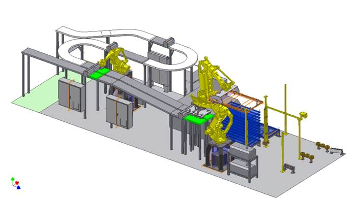 Robotic Cells Promatic Automation